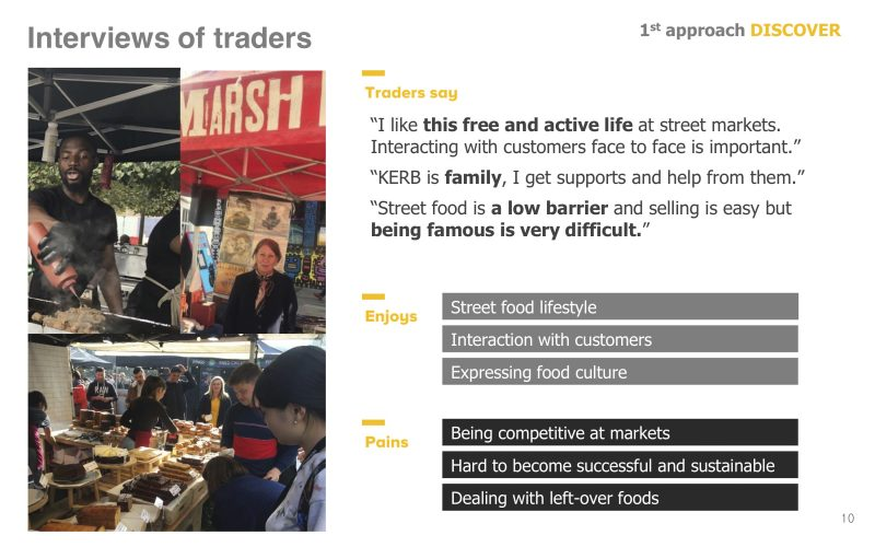 Interview of traders